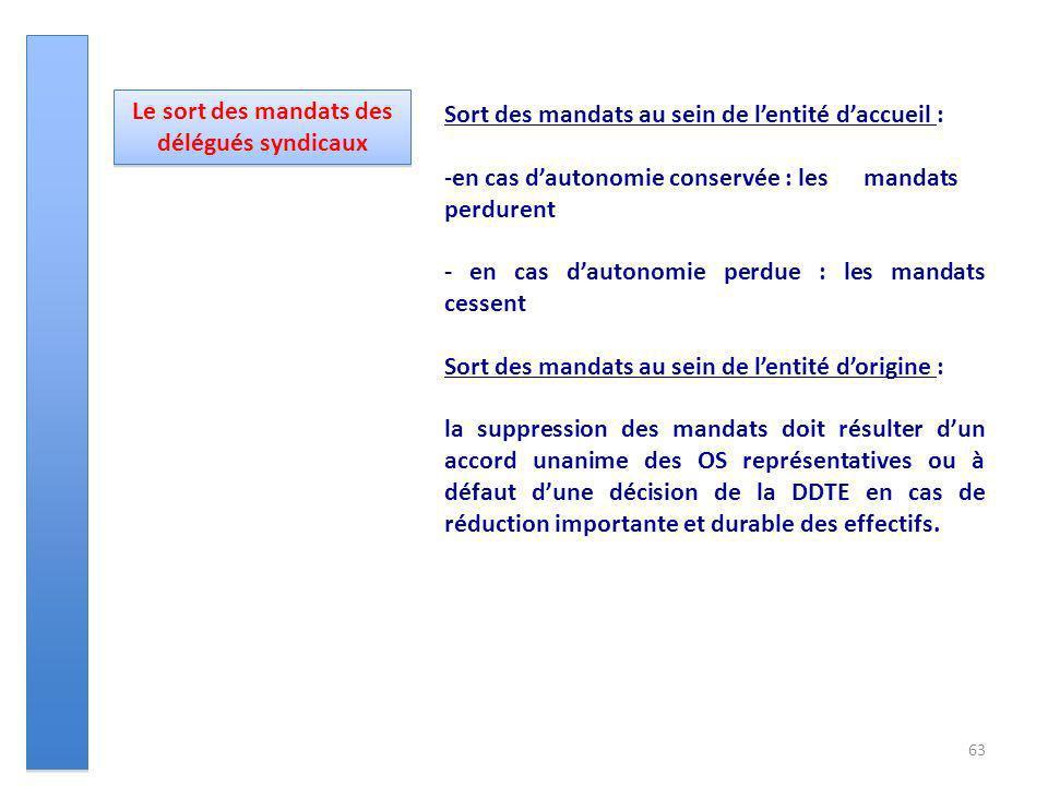63 Le sort des mandats des délégués syndicaux Sort des mandats au sein de lentité daccueil : -en cas dautonomie conservée : les mandats perdurent - en