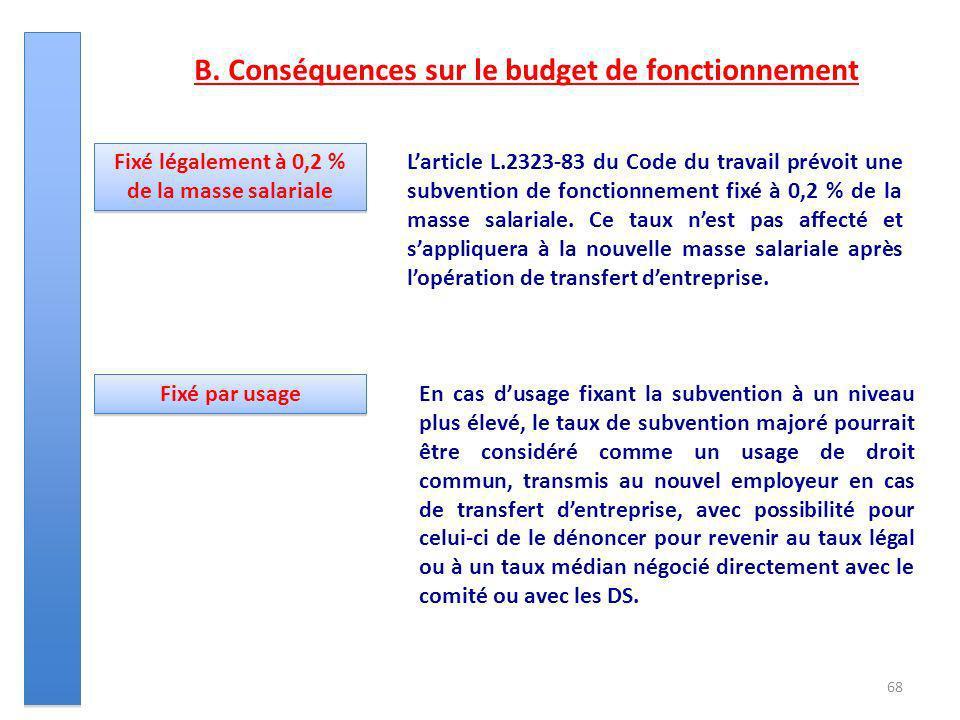68 Fixé légalement à 0,2 % de la masse salariale Larticle L.2323-83 du Code du travail prévoit une subvention de fonctionnement fixé à 0,2 % de la mas