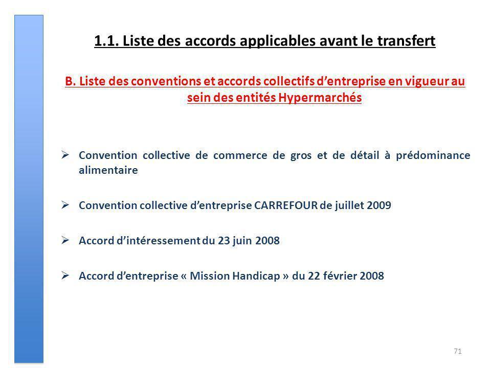 1.1. Liste des accords applicables avant le transfert B. Liste des conventions et accords collectifs dentreprise en vigueur au sein des entités Hyperm