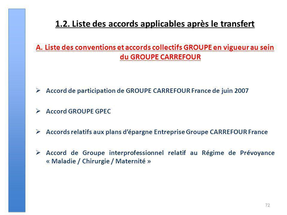 1.2. Liste des accords applicables après le transfert A. Liste des conventions et accords collectifs GROUPE en vigueur au sein du GROUPE CARREFOUR Acc