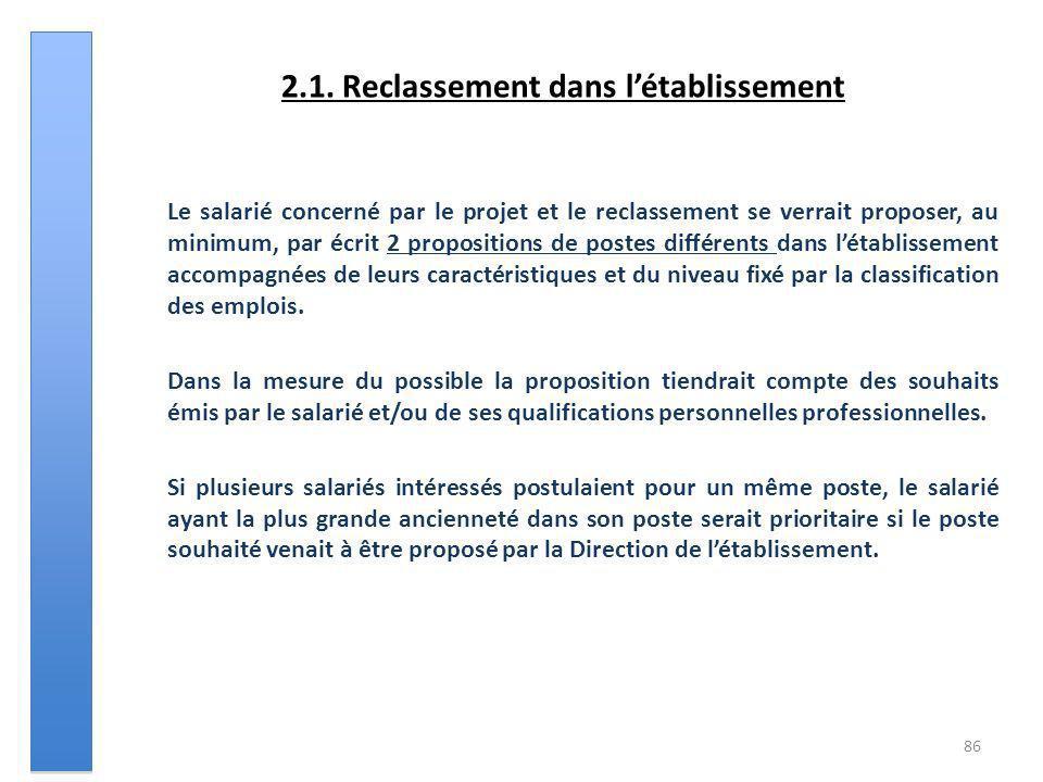 2.1. Reclassement dans létablissement Le salarié concerné par le projet et le reclassement se verrait proposer, au minimum, par écrit 2 propositions d