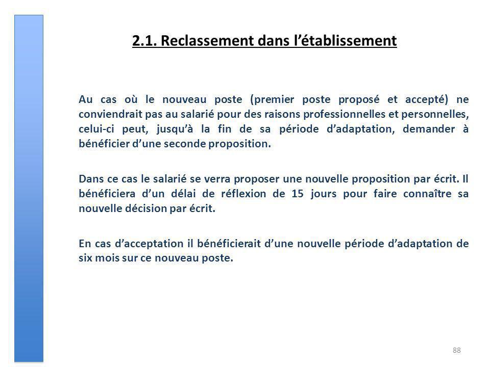 2.1. Reclassement dans létablissement Au cas où le nouveau poste (premier poste proposé et accepté) ne conviendrait pas au salarié pour des raisons pr