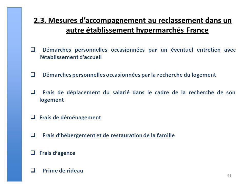 2.3. Mesures daccompagnement au reclassement dans un autre établissement hypermarchés France Démarches personnelles occasionnées par un éventuel entre