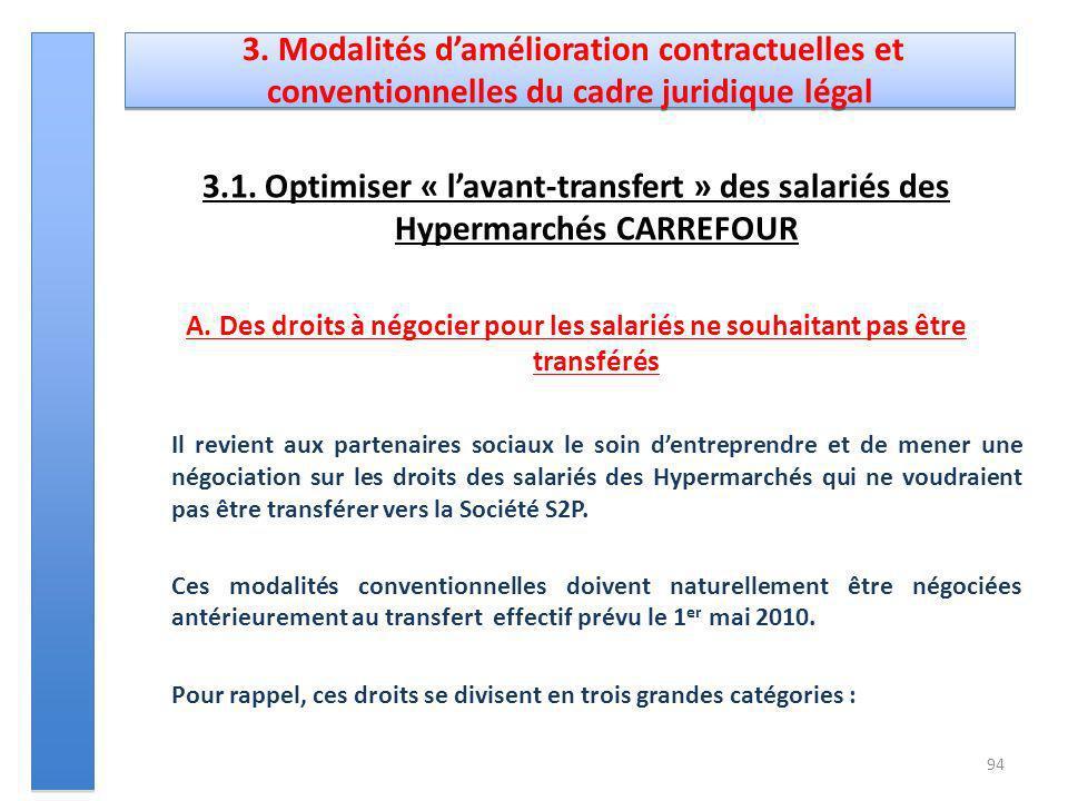 3. Modalités damélioration contractuelles et conventionnelles du cadre juridique légal 3.1. Optimiser « lavant-transfert » des salariés des Hypermarch