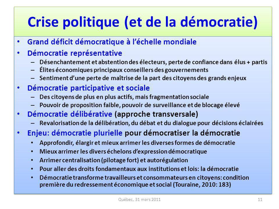 Crise politique (et de la démocratie) Grand déficit démocratique à léchelle mondiale Démocratie représentative – Désenchantement et abstention des éle