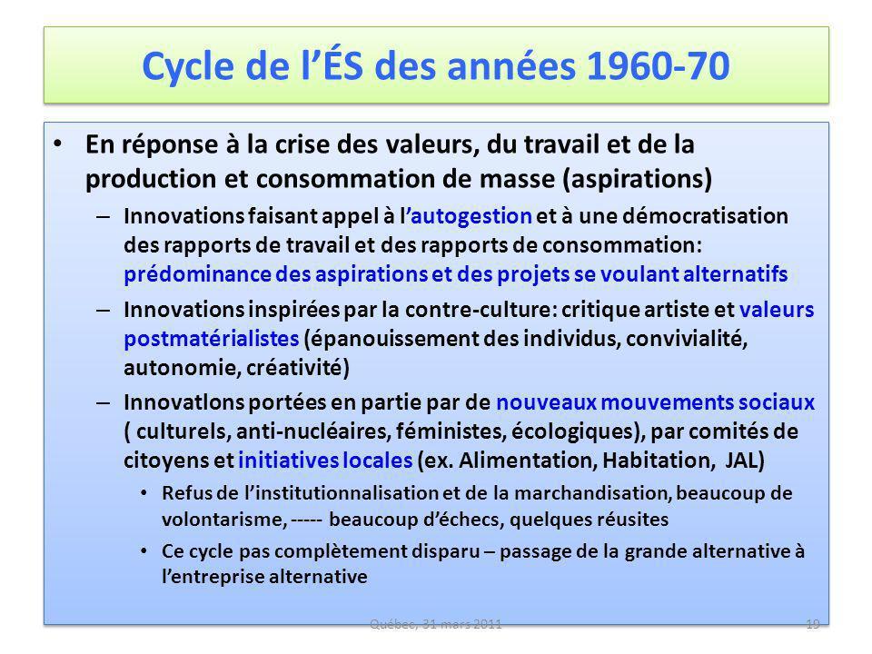 Cycle de lÉS des années 1960-70 En réponse à la crise des valeurs, du travail et de la production et consommation de masse (aspirations) – Innovations