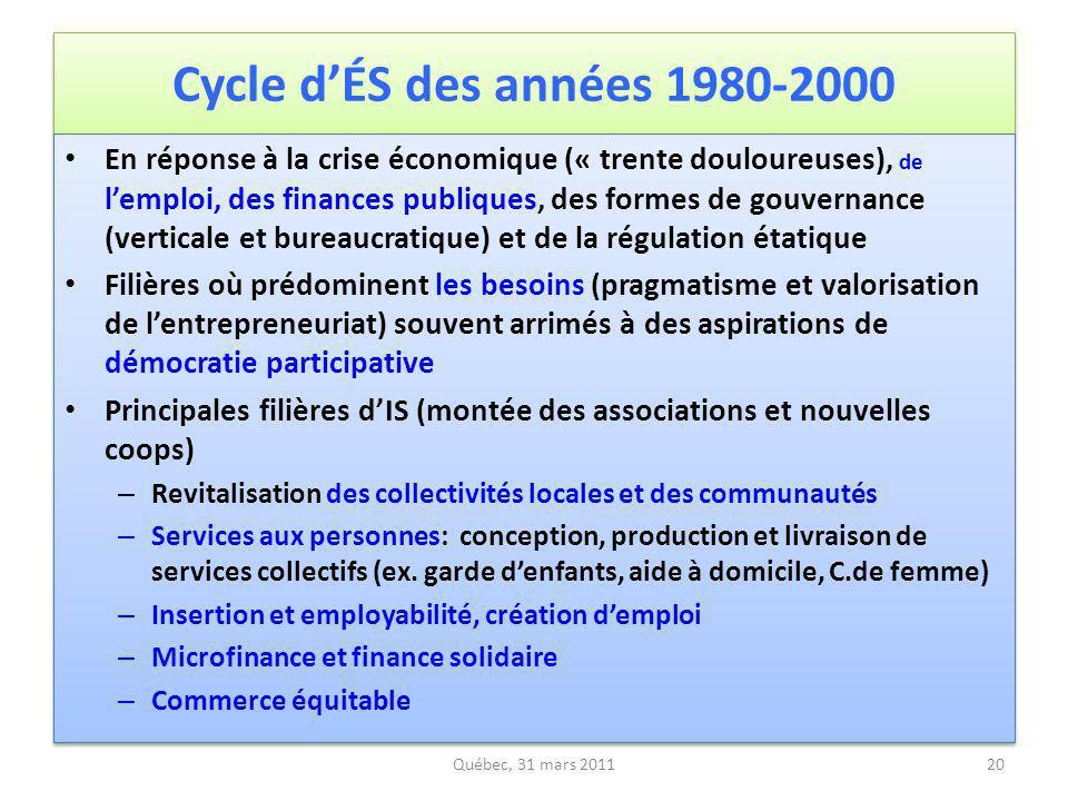 Cycle dÉS des années 1980-2000 En réponse à la crise économique (« trente douloureuses), de lemploi, des finances publiques, des formes de gouvernance