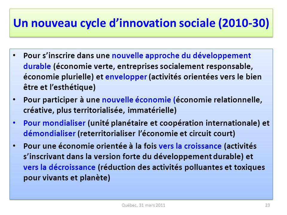 Un nouveau cycle dinnovation sociale (2010-30) Pour sinscrire dans une nouvelle approche du développement durable (économie verte, entreprises sociale