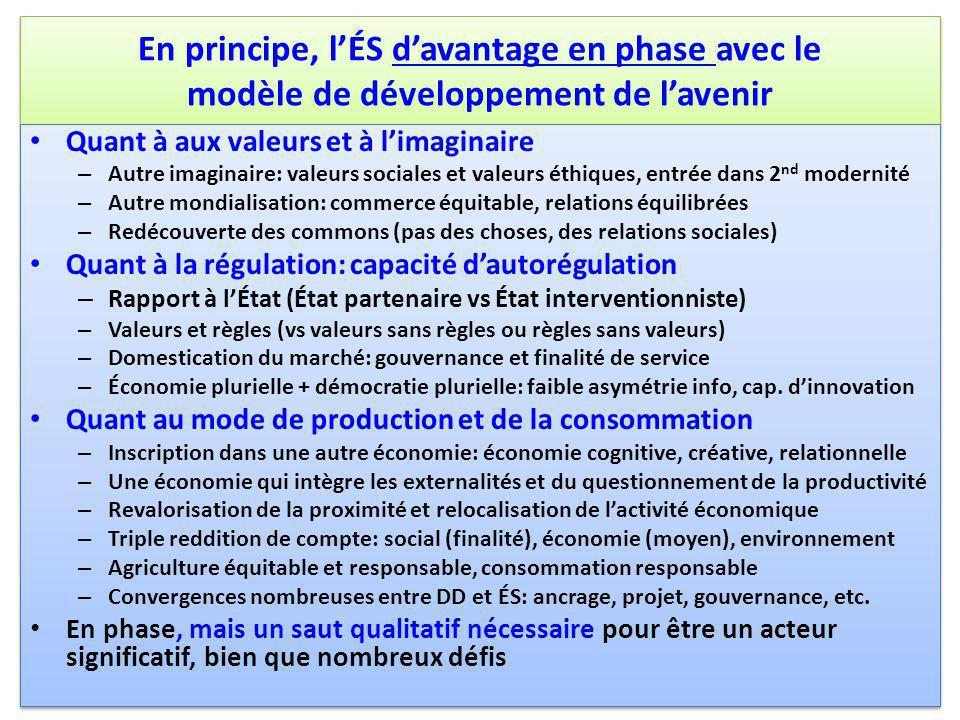 Québec, 31 mars 2011 En principe, lÉS davantage en phase avec le modèle de développement de lavenir Quant à aux valeurs et à limaginaire – Autre imagi