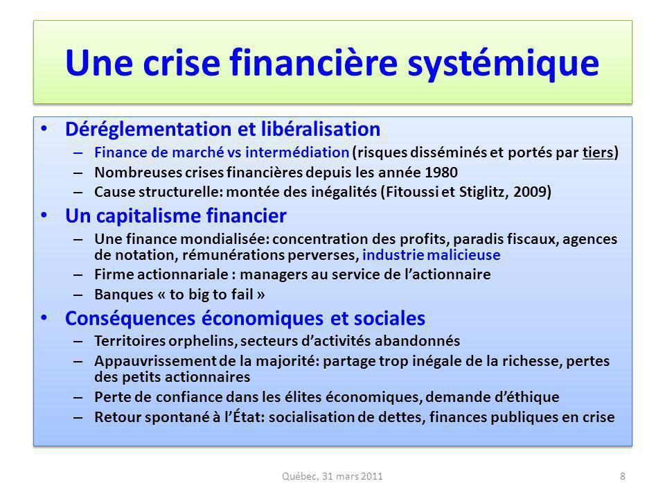 Une crise financière systémique Déréglementation et libéralisation – Finance de marché vs intermédiation (risques disséminés et portés par tiers) – No