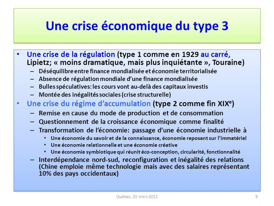 Une crise économique du type 3 Une crise de la régulation (type 1 comme en 1929 au carré, Lipietz; « moins dramatique, mais plus inquiétante », Tourai