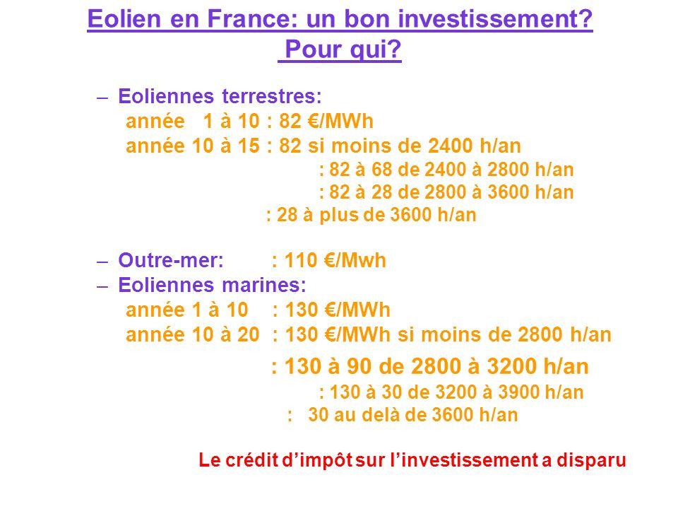 Eolien en France: un bon investissement? Pour qui? –Eoliennes terrestres: année 1 à 10 : 82 /MWh année 10 à 15 : 82 si moins de 2400 h/an : 82 à 68 de