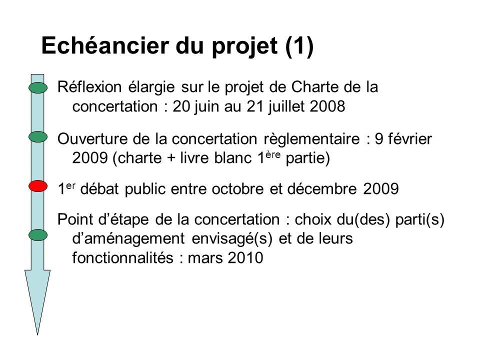 Echéancier du projet (1) Réflexion élargie sur le projet de Charte de la concertation : 20 juin au 21 juillet 2008 Ouverture de la concertation règlem