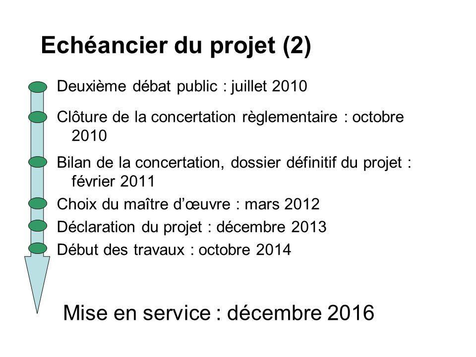 Echéancier du projet (2) Deuxième débat public : juillet 2010 Clôture de la concertation règlementaire : octobre 2010 Bilan de la concertation, dossie
