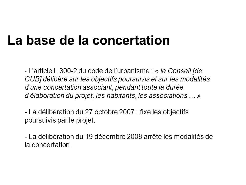 La charte de la concertation - Elle a fait lobjet dune réflexion élargie ouverte au public (été 2008) - Elle a été approuvée par les 4 Conseils Municipaux et par le Conseil de CUB pour servir de modalités de la concertation - Elle propose (entre autres modalités) la nomination dun garant et la constitution dun comité permanent de la concertation.