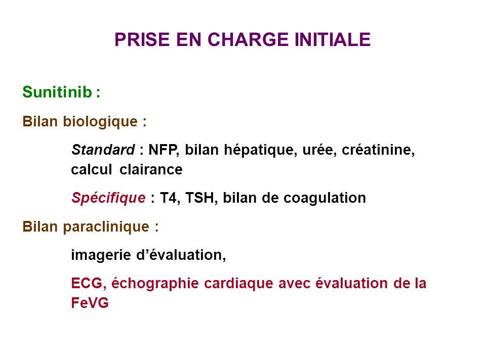 PRISE EN CHARGE INITIALE Sunitinib : Bilan biologique : Standard : NFP, bilan hépatique, urée, créatinine, calcul clairance Spécifique : T4, TSH, bila