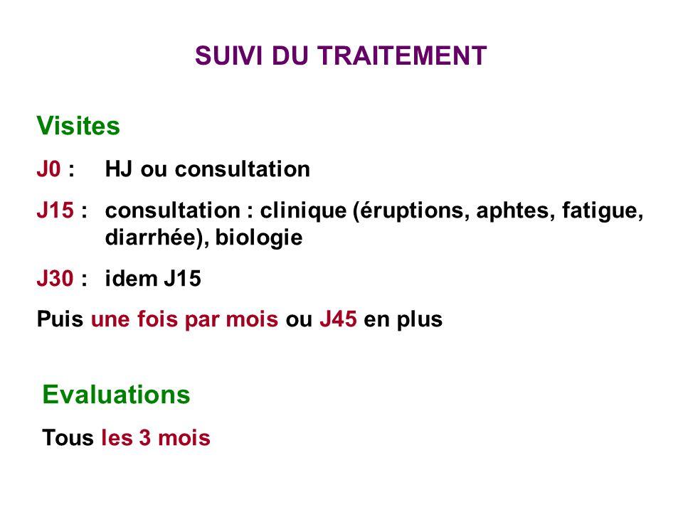 SUIVI DU TRAITEMENT Visites J0 :HJ ou consultation J15 :consultation : clinique (éruptions, aphtes, fatigue, diarrhée), biologie J30 : idem J15 Puis u