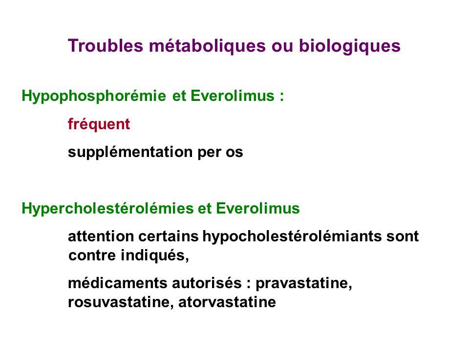 Troubles métaboliques ou biologiques Hypophosphorémie et Everolimus : fréquent supplémentation per os Hypercholestérolémies et Everolimus attention certains hypocholestérolémiants sont contre indiqués, médicaments autorisés : pravastatine, rosuvastatine, atorvastatine