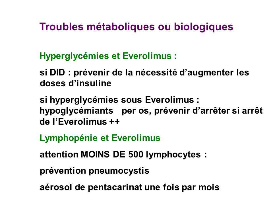 Troubles métaboliques ou biologiques Hyperglycémies et Everolimus : si DID : prévenir de la nécessité daugmenter les doses dinsuline si hyperglycémies