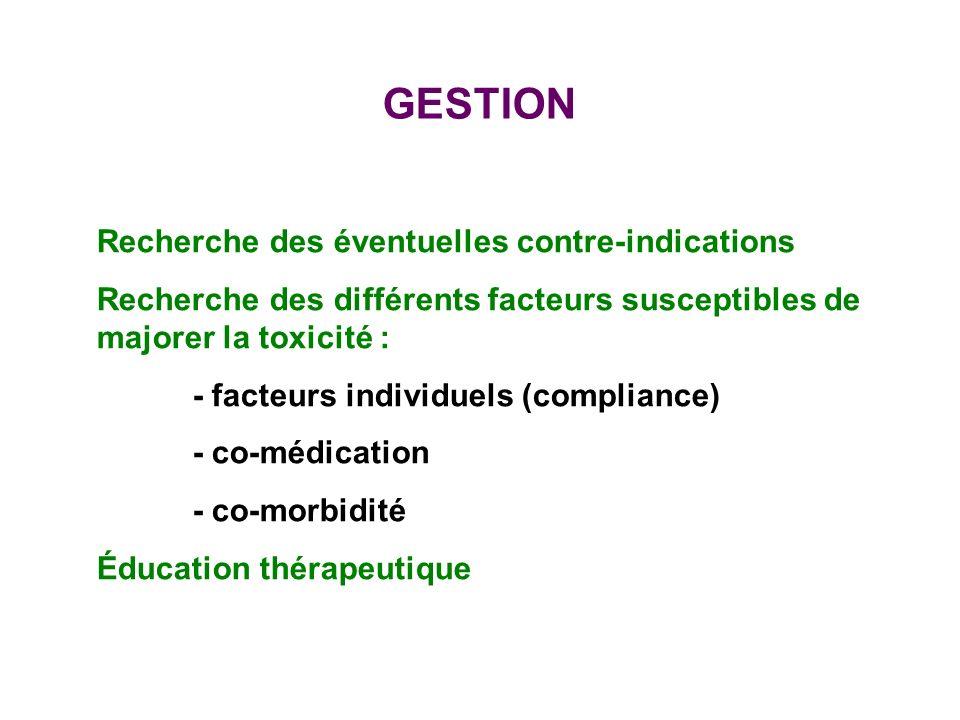 GESTION Recherche des éventuelles contre-indications Recherche des différents facteurs susceptibles de majorer la toxicité : - facteurs individuels (compliance) - co-médication - co-morbidité Éducation thérapeutique