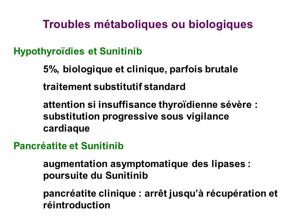 Troubles métaboliques ou biologiques Hypothyroïdies et Sunitinib 5%, biologique et clinique, parfois brutale traitement substitutif standard attention