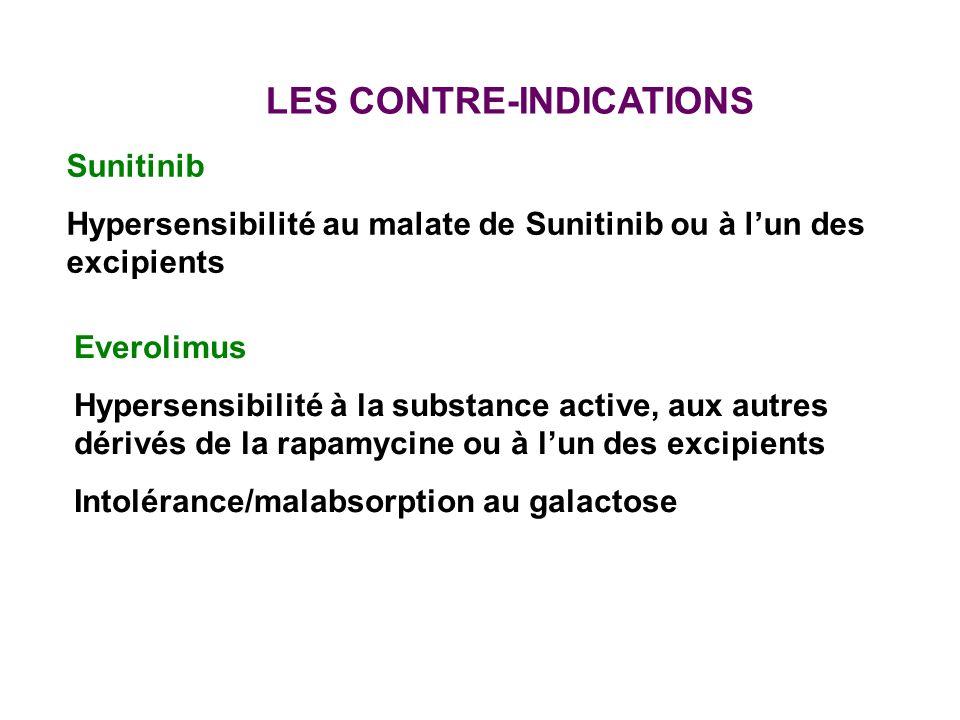 LES CONTRE-INDICATIONS Sunitinib Hypersensibilité au malate de Sunitinib ou à lun des excipients Everolimus Hypersensibilité à la substance active, aux autres dérivés de la rapamycine ou à lun des excipients Intolérance/malabsorption au galactose