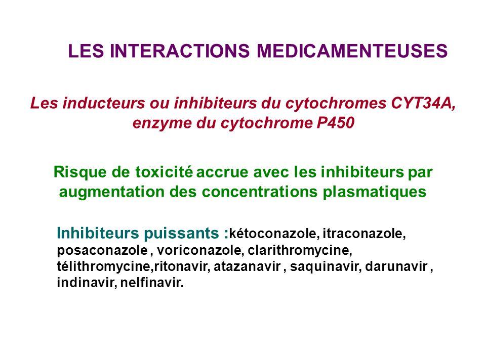 LES INTERACTIONS MEDICAMENTEUSES Les inducteurs ou inhibiteurs du cytochromes CYT34A, enzyme du cytochrome P450 Risque de toxicité accrue avec les inhibiteurs par augmentation des concentrations plasmatiques Inhibiteurs puissants : kétoconazole, itraconazole, posaconazole, voriconazole, clarithromycine, télithromycine,ritonavir, atazanavir, saquinavir, darunavir, indinavir, nelfinavir.