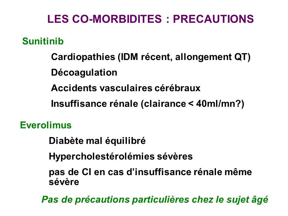 LES CO-MORBIDITES : PRECAUTIONS Sunitinib Cardiopathies (IDM récent, allongement QT) Décoagulation Accidents vasculaires cérébraux Insuffisance rénale (clairance < 40ml/mn?) Everolimus Diabète mal équilibré Hypercholestérolémies sévères pas de CI en cas dinsuffisance rénale même sévère Pas de précautions particulières chez le sujet âgé