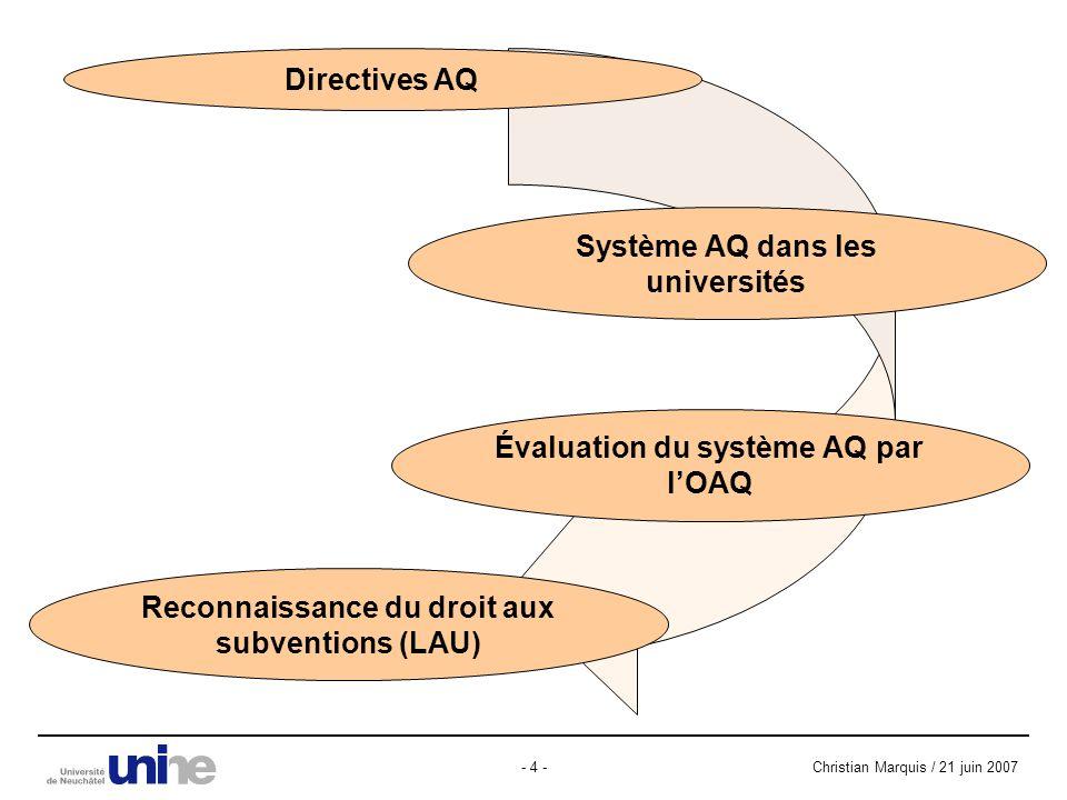 Christian Marquis / 21 juin 2007- 4 - Système AQ dans les universités Évaluation du système AQ par lOAQ Reconnaissance du droit aux subventions (LAU) Directives AQ