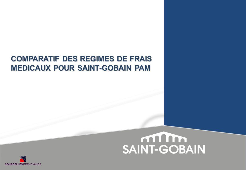 COMPARATIF DES REGIMES DE FRAIS MEDICAUX POUR SAINT-GOBAIN PAM