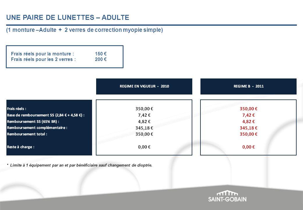 UNE PAIRE DE LUNETTES – ADULTE Frais réels pour la monture :150 Frais réels pour les 2 verres :200 (1 monture –Adulte + 2 verres de correction myopie
