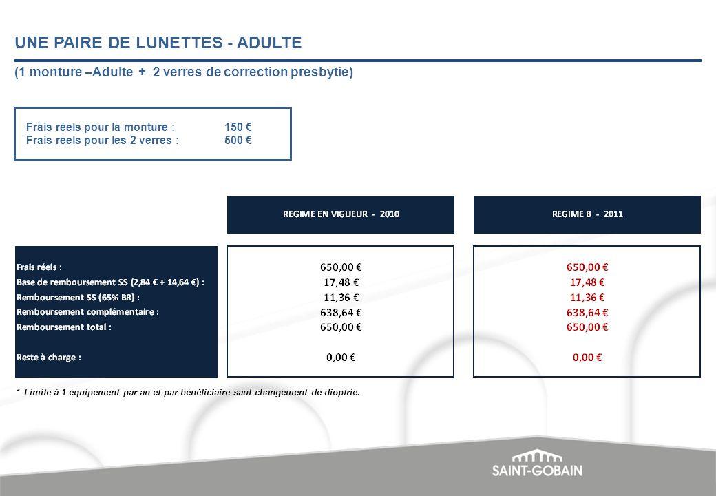 UNE PAIRE DE LUNETTES - ADULTE (1 monture –Adulte + 2 verres de correction presbytie) 2011 2010 Frais réels pour la monture :150 Frais réels pour les