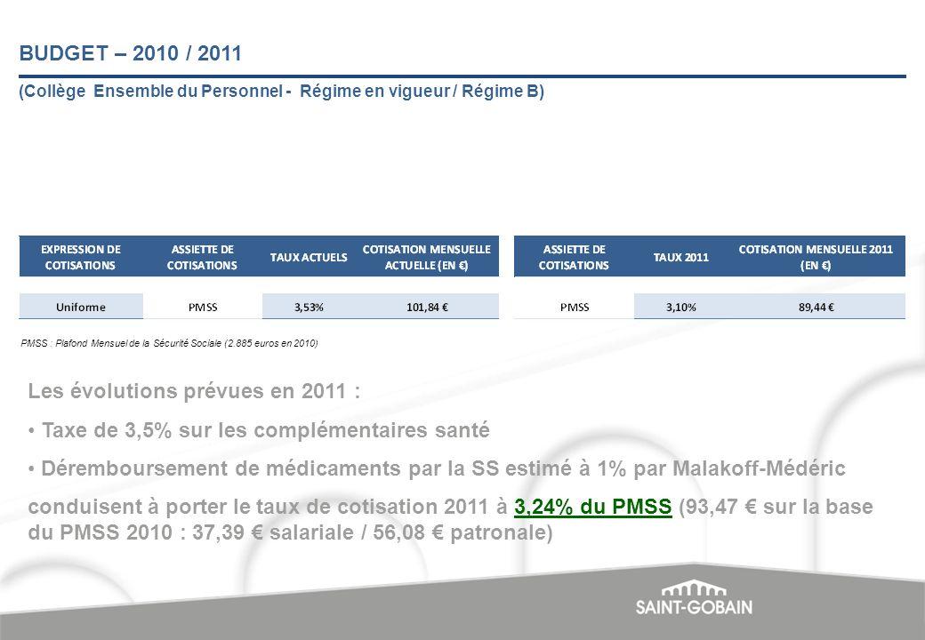 BUDGET – 2010 / 2011 (Collège Ensemble du Personnel - Régime en vigueur / Régime B) PMSS : Plafond Mensuel de la Sécurité Sociale (2.885 euros en 2010