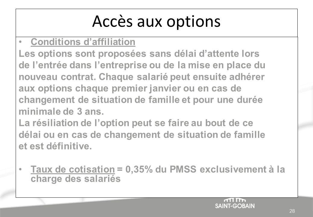 Accès aux options Conditions daffiliation Les options sont proposées sans délai dattente lors de lentrée dans lentreprise ou de la mise en place du no