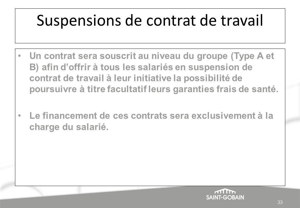 Suspensions de contrat de travail 33 Un contrat sera souscrit au niveau du groupe (Type A et B) afin doffrir à tous les salariés en suspension de cont