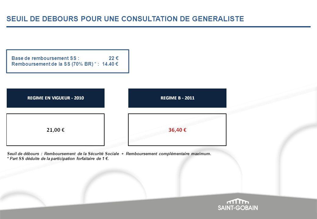 Accès aux options Conditions daffiliation Les options sont proposées sans délai dattente lors de lentrée dans lentreprise ou de la mise en place du nouveau contrat.
