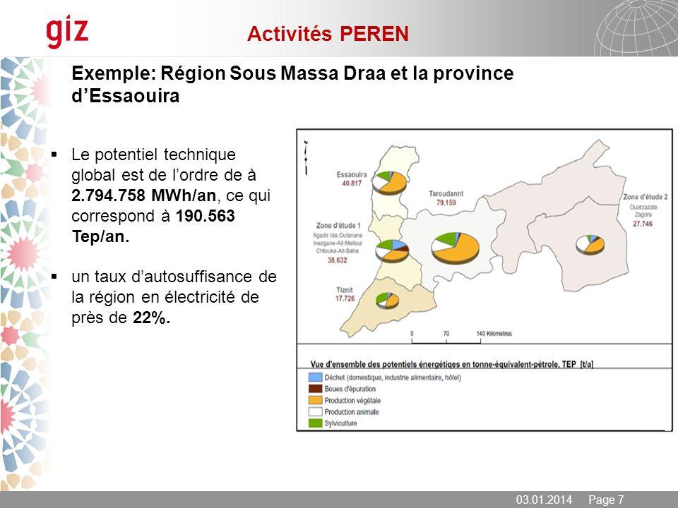 03.01.2014 Page 7 Exemple: Région Sous Massa Draa et la province dEssaouira Le potentiel technique global est de lordre de à 2.794.758 MWh/an, ce qui
