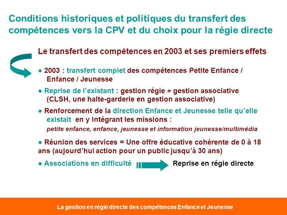 La gestion en régie directe des compétences Enfance et Jeunesse Le transfert des compétences en 2003 et ses premiers effets 2003 : transfert complet d