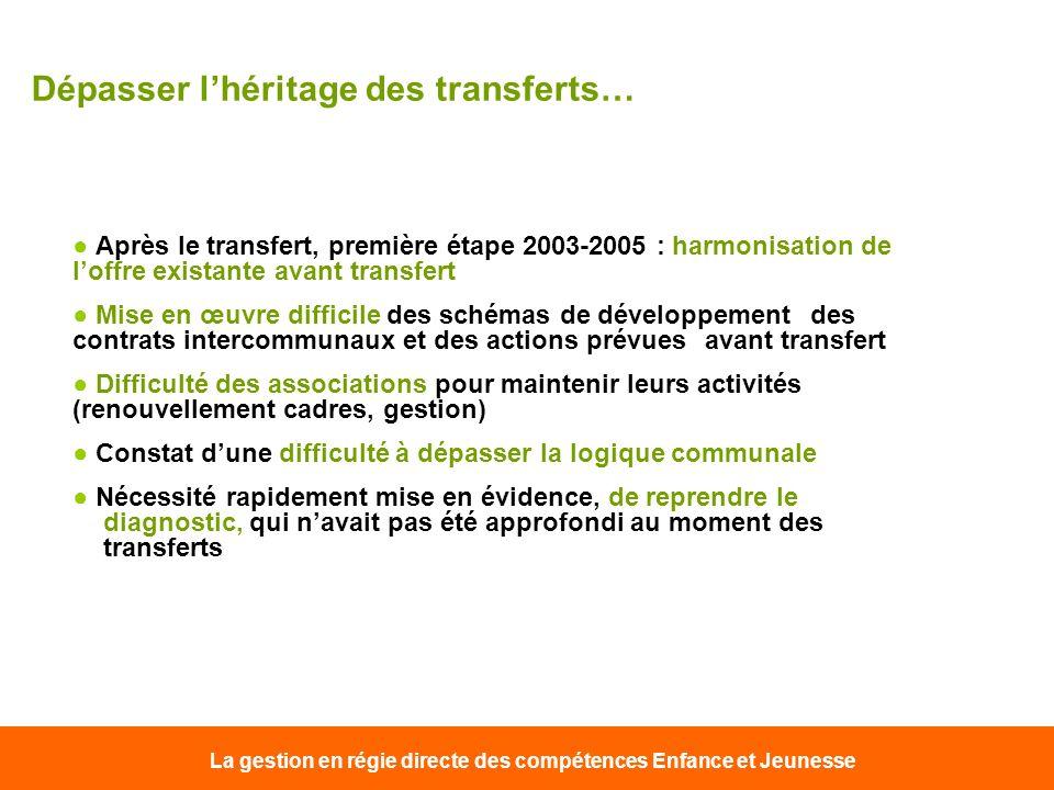 La gestion en régie directe des compétences Enfance et Jeunesse Après le transfert, première étape 2003-2005 : harmonisation de loffre existante avant