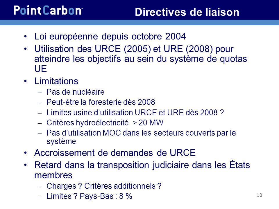 10 Directives de liaison Loi européenne depuis octobre 2004 Utilisation des URCE (2005) et URE (2008) pour atteindre les objectifs au sein du système de quotas UE Limitations – Pas de nucléaire – Peut-être la foresterie dès 2008 – Limites usine dutilisation URCE et URE dès 2008 .
