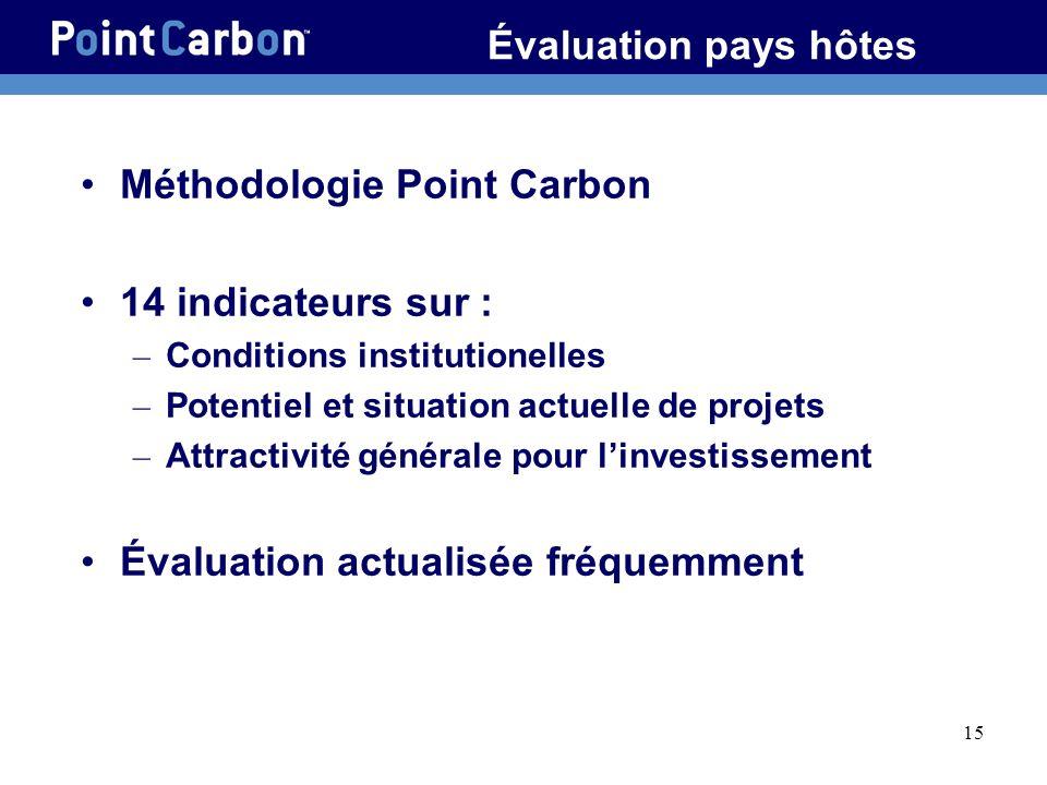 15 Évaluation pays hôtes Méthodologie Point Carbon 14 indicateurs sur : – Conditions institutionelles – Potentiel et situation actuelle de projets – Attractivité générale pour linvestissement Évaluation actualisée fréquemment