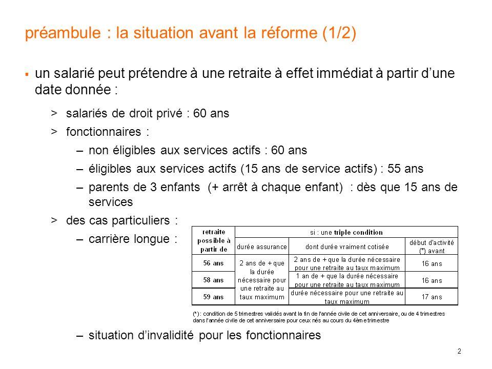3 préambule : la situation avant la réforme (2/2) La retraite se calcule de la façon suivante :