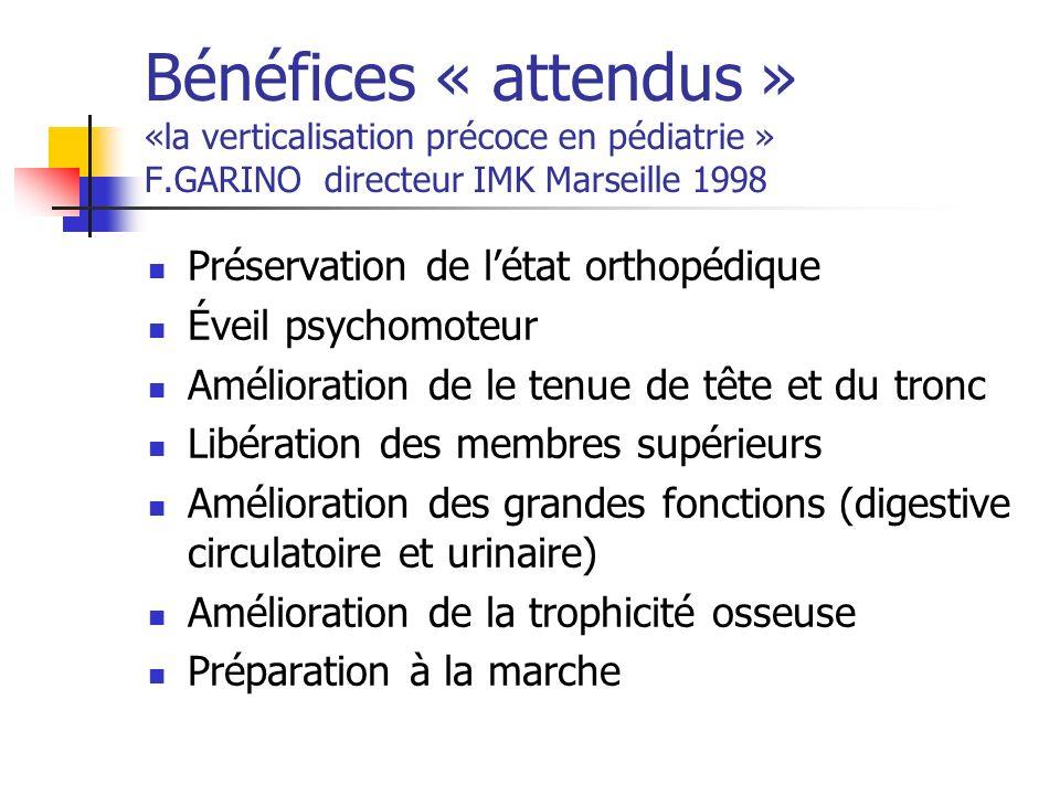 Bénéfices « attendus » «la verticalisation précoce en pédiatrie » F.GARINO directeur IMK Marseille 1998 Préservation de létat orthopédique Éveil psych