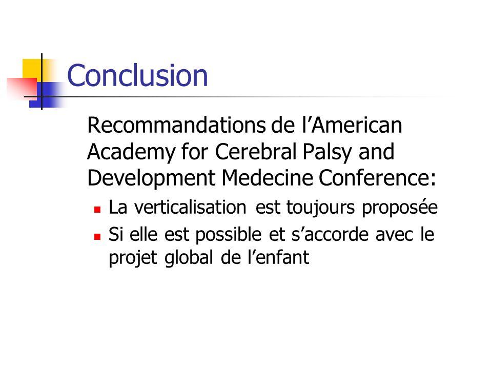 Conclusion Recommandations de lAmerican Academy for Cerebral Palsy and Development Medecine Conference: La verticalisation est toujours proposée Si el