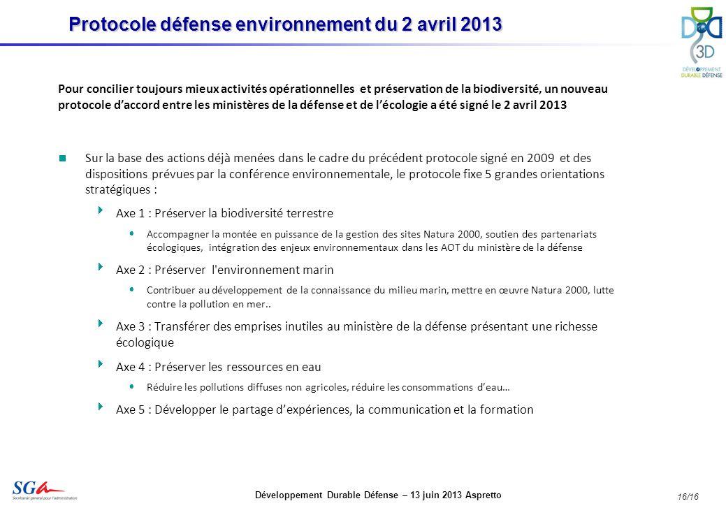 Développement Durable Défense – 13 juin 2013 Aspretto 16/16 Protocole défense environnement du 2 avril 2013 Pour concilier toujours mieux activités opérationnelles et préservation de la biodiversité, un nouveau protocole daccord entre les ministères de la défense et de lécologie a été signé le 2 avril 2013 Sur la base des actions déjà menées dans le cadre du précédent protocole signé en 2009 et des dispositions prévues par la conférence environnementale, le protocole fixe 5 grandes orientations stratégiques : Axe 1 : Préserver la biodiversité terrestre Accompagner la montée en puissance de la gestion des sites Natura 2000, soutien des partenariats écologiques, intégration des enjeux environnementaux dans les AOT du ministère de la défense Axe 2 : Préserver l environnement marin Contribuer au développement de la connaissance du milieu marin, mettre en œuvre Natura 2000, lutte contre la pollution en mer..