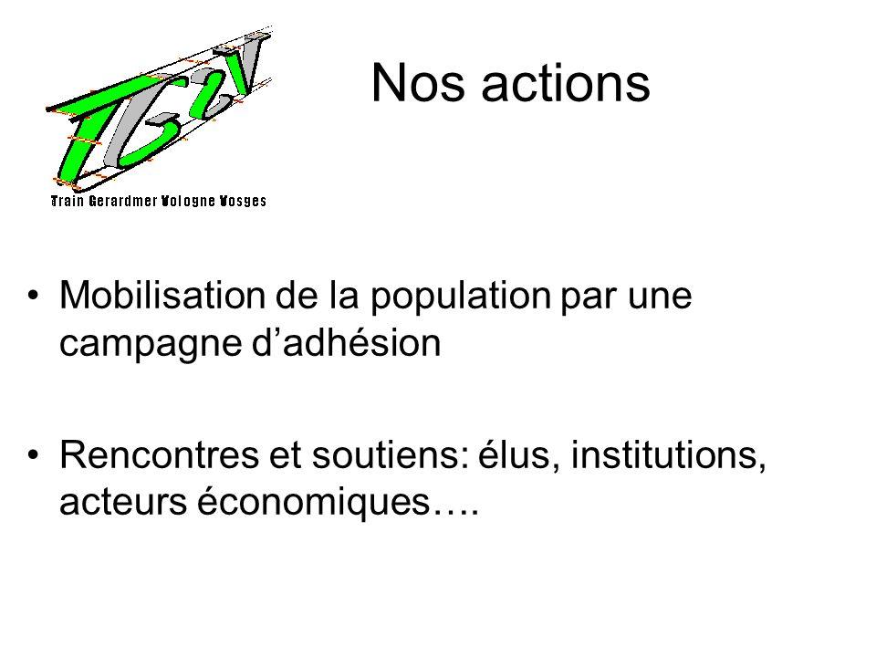 Nos actions Mobilisation de la population par une campagne dadhésion Rencontres et soutiens: élus, institutions, acteurs économiques….