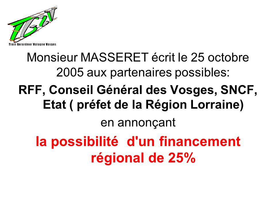 Monsieur MASSERET écrit le 25 octobre 2005 aux partenaires possibles: RFF, Conseil Général des Vosges, SNCF, Etat ( préfet de la Région Lorraine) en a