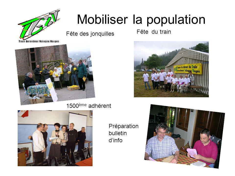 Mobiliser la population Fête des jonquilles Fête du train Préparation bulletin dinfo 1500 ème adhérent