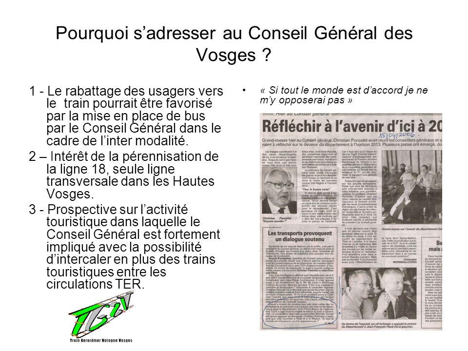 Pourquoi sadresser au Conseil Général des Vosges ? 1 - Le rabattage des usagers vers le train pourrait être favorisé par la mise en place de bus par l