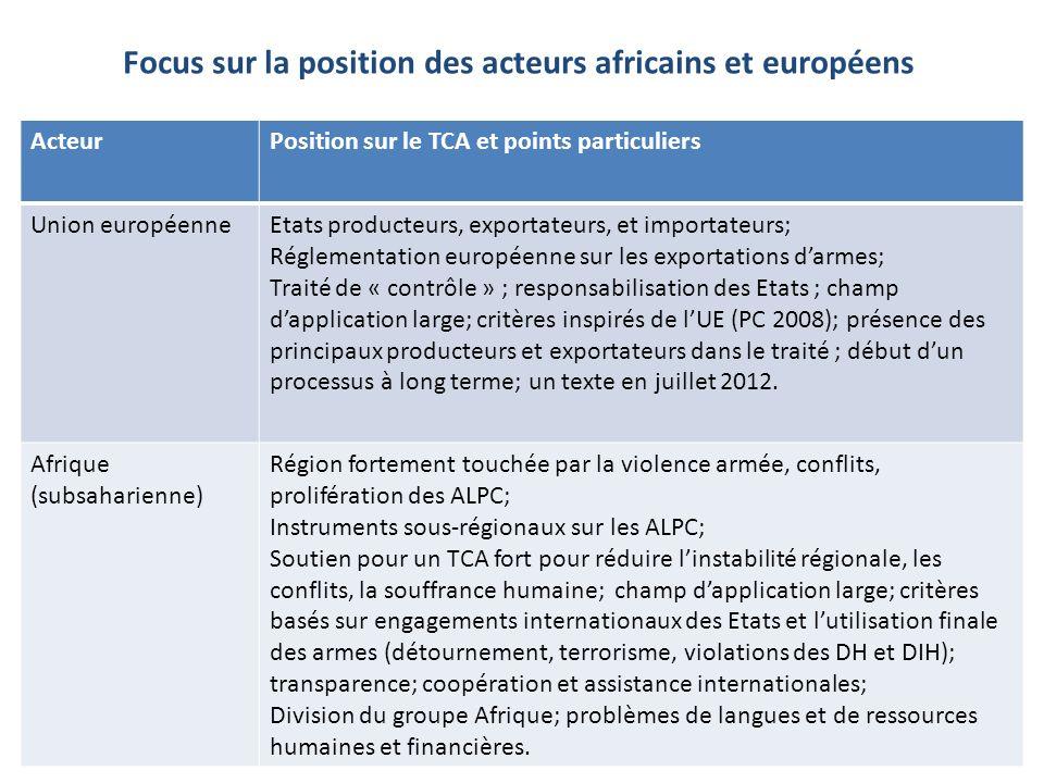 Focus sur la position des acteurs africains et européens ActeurPosition sur le TCA et points particuliers Union européenneEtats producteurs, exportate